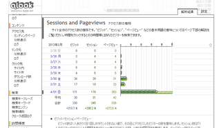 アクセス解析20120401184405.png